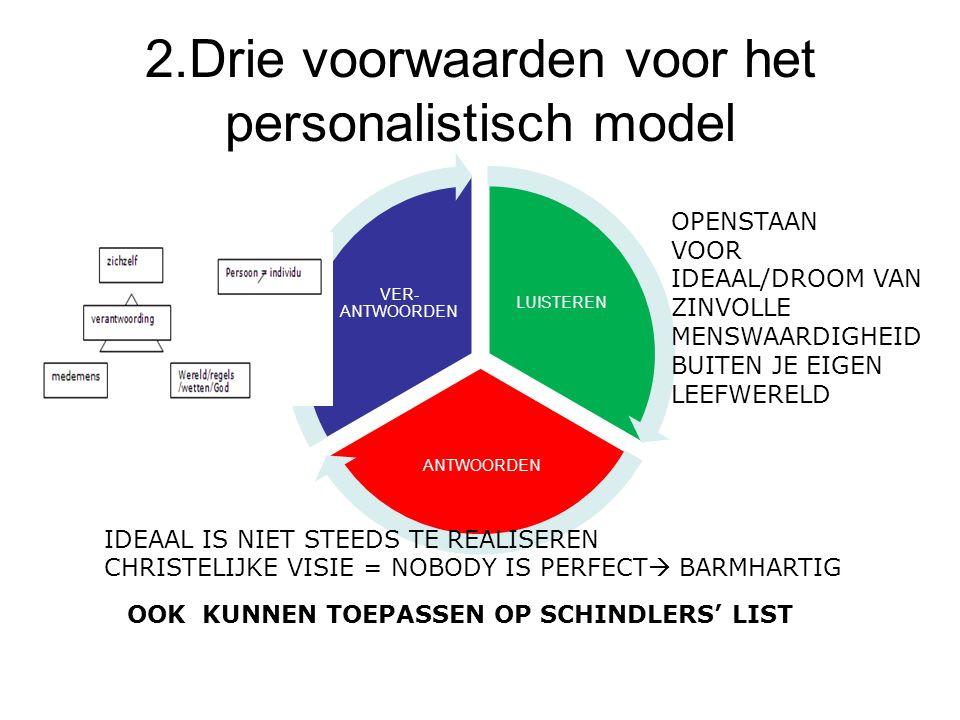 2.Drie voorwaarden voor het personalistisch model LUISTEREN ANTWOORDEN VER- ANTWOORDEN OOK KUNNEN TOEPASSEN OP SCHINDLERS' LIST OPENSTAAN VOOR IDEAAL/DROOM VAN ZINVOLLE MENSWAARDIGHEID BUITEN JE EIGEN LEEFWERELD IDEAAL IS NIET STEEDS TE REALISEREN CHRISTELIJKE VISIE = NOBODY IS PERFECT  BARMHARTIG