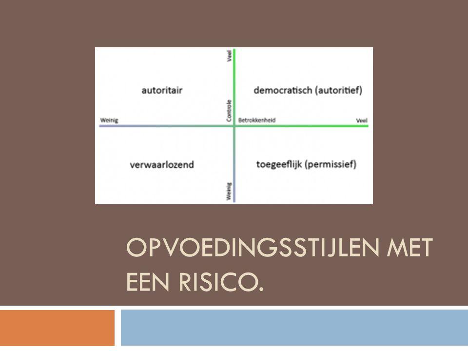 Inleiding  Haaf en Janssens  Onderscheiden drie dimensies van opvoeding  Kind ondersteunen  Kind adequaat controleren  Kind steeds meer zelfstandigheid geven