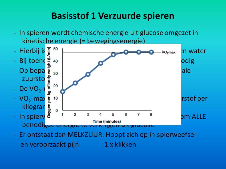 Basisstof 1 Verzuurde spieren - In spieren wordt chemische energie uit glucose omgezet in kinetische energie (= bewegingsenergie) - Hierbij is zuurstof nodig en ontstaan koolstofdioxide en water - Bij toenemende inspanning is steeds meer zuurstof nodig - Op bepaald moment wordt VO 2 -max bereikt = maximale zuurstofopnamecapaciteit (afb.