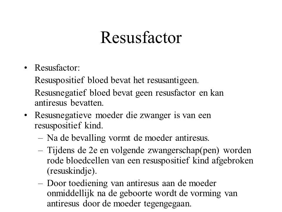 Resusfactor Resusfactor: Resuspositief bloed bevat het resusantigeen. Resusnegatief bloed bevat geen resusfactor en kan antiresus bevatten. Resusnegat