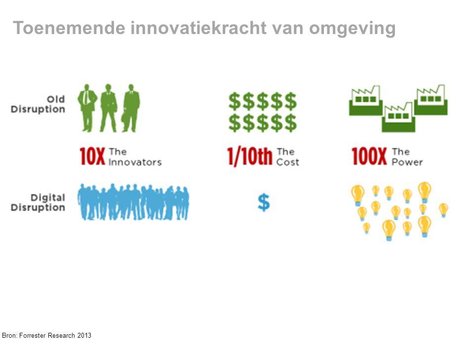 Toenemende innovatiekracht van omgeving 10 Bron: Forrester Research 2013 @jochanantweets