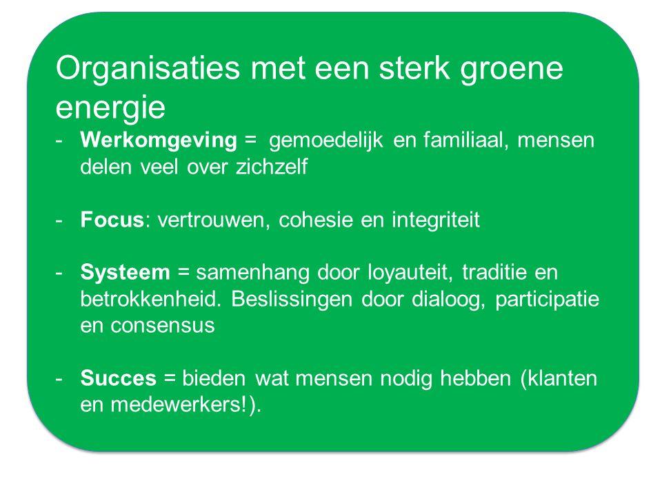 Organisaties met een sterk groene energie -Werkomgeving = gemoedelijk en familiaal, mensen delen veel over zichzelf -Focus: vertrouwen, cohesie en int