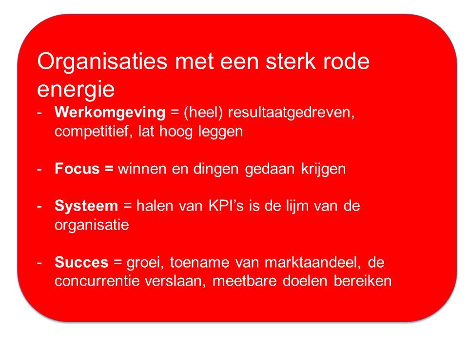 Organisaties met een sterk rode energie -Werkomgeving = (heel) resultaatgedreven, competitief, lat hoog leggen -Focus = winnen en dingen gedaan krijge
