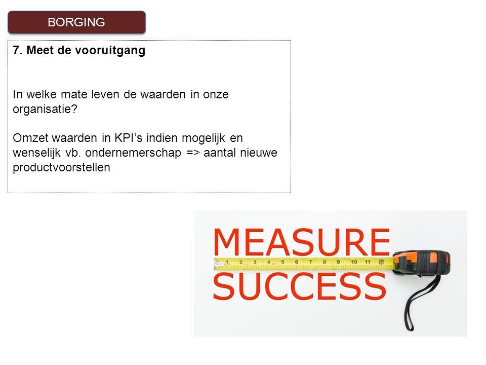 7. Meet de vooruitgang In welke mate leven de waarden in onze organisatie? Omzet waarden in KPI's indien mogelijk en wenselijk vb. ondernemerschap =>