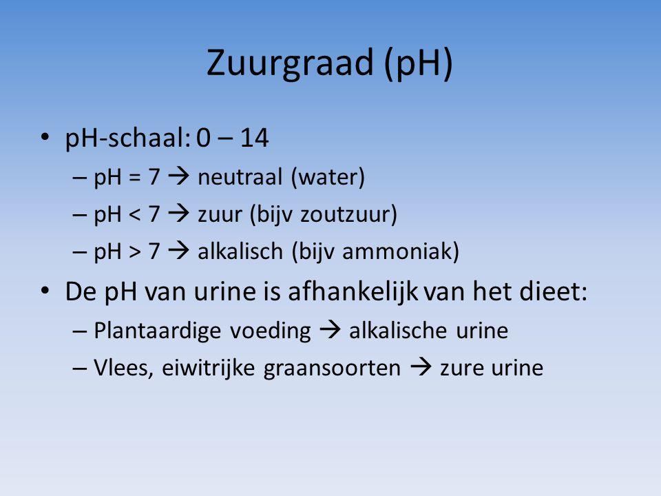 Zuurgraad (pH) pH-schaal: 0 – 14 – pH = 7  neutraal (water) – pH < 7  zuur (bijv zoutzuur) – pH > 7  alkalisch (bijv ammoniak) De pH van urine is a