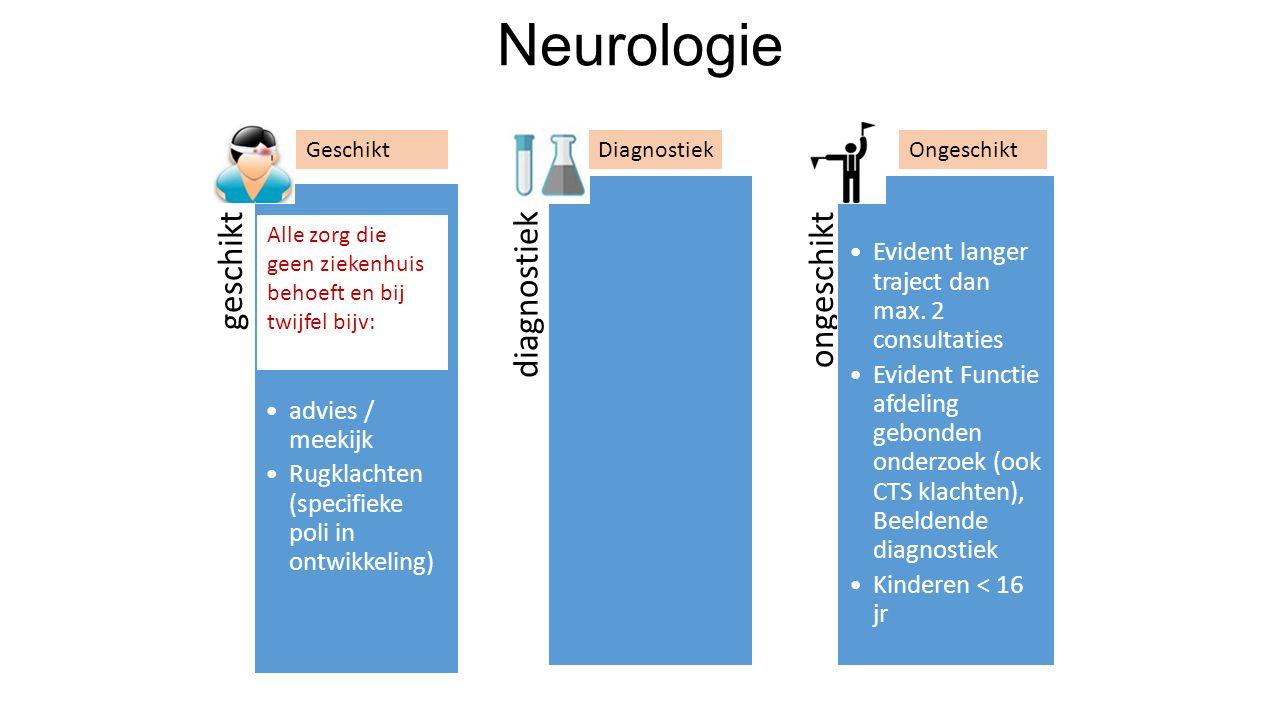 geschikt advies / meekijk Rugklachten (specifieke poli in ontwikkeling) diagnostiekongeschikt Evident langer traject dan max.