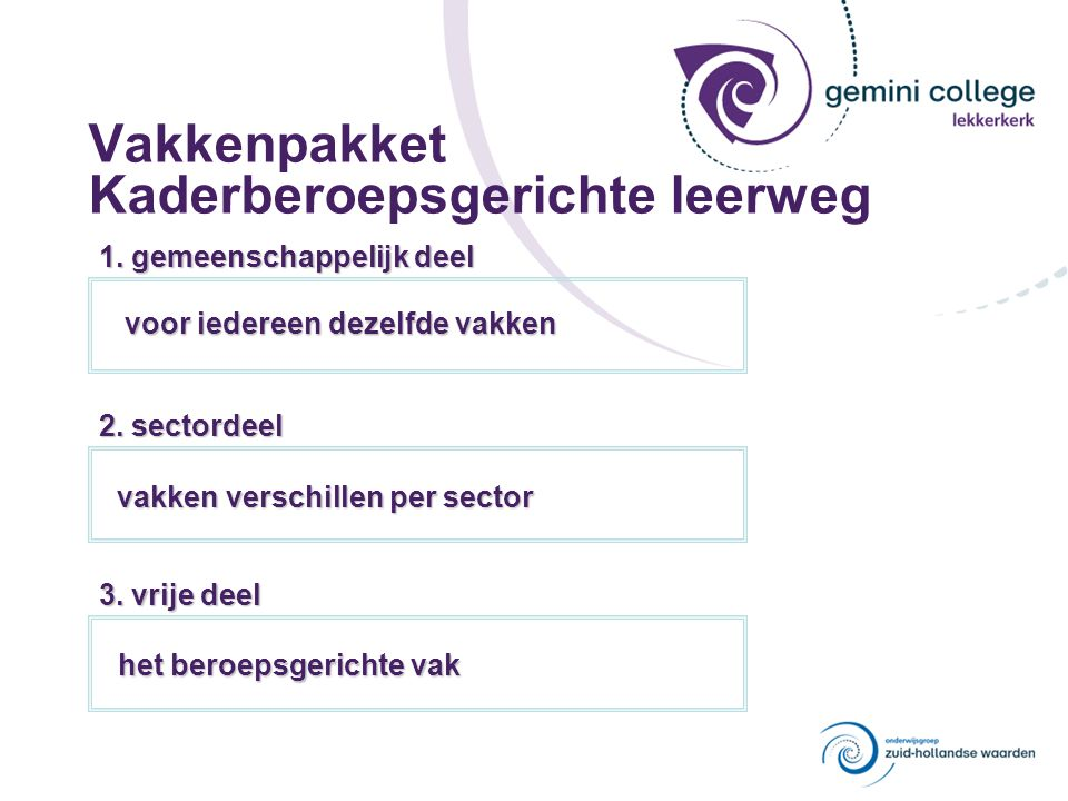 Vakkenpakket Kaderberoepsgerichte leerweg voor iedereen dezelfde vakken vakken verschillen per sector het beroepsgerichte vak 1.