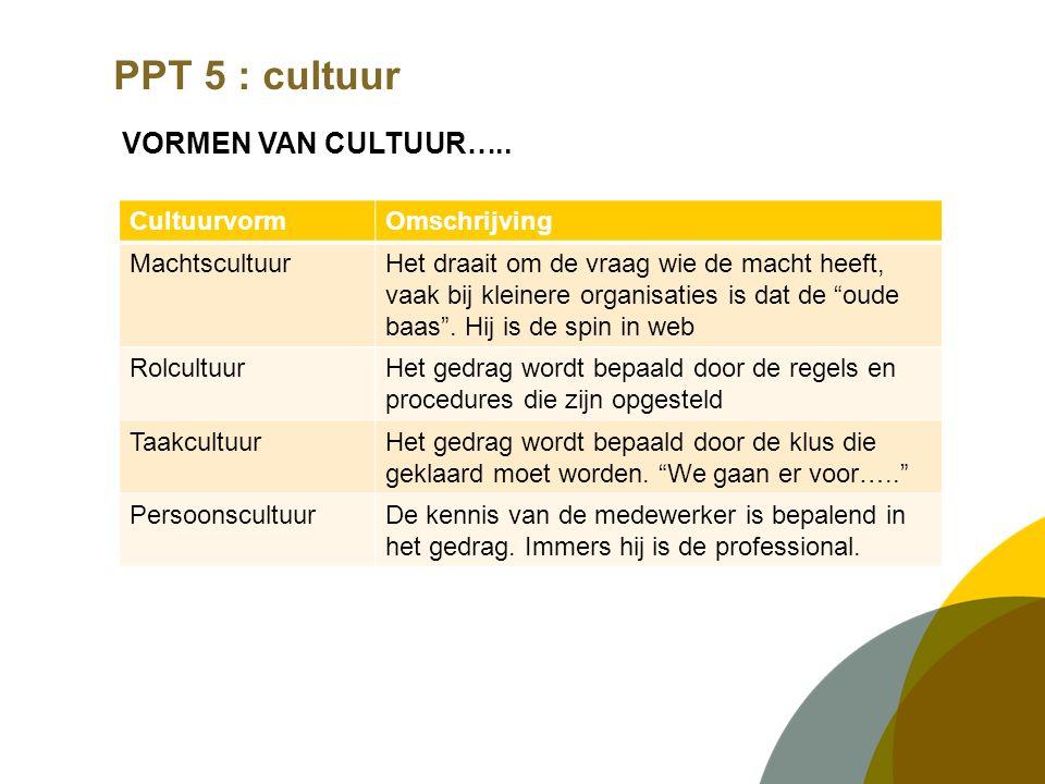 PPT 5 : cultuur VORMEN VAN CULTUUR….. CultuurvormOmschrijving MachtscultuurHet draait om de vraag wie de macht heeft, vaak bij kleinere organisaties i