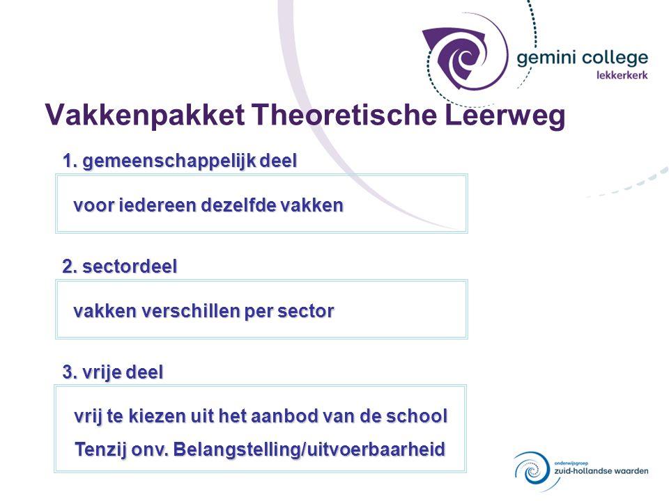 Vakkenpakket Theoretische Leerweg voor iedereen dezelfde vakken vakken verschillen per sector vrij te kiezen uit het aanbod van de school Tenzij onv.