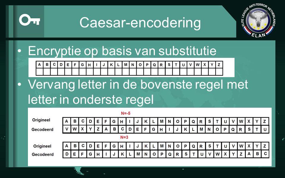 Caesar-encodering Encryptie op basis van substitutie Vervang letter in de bovenste regel met letter in onderste regel