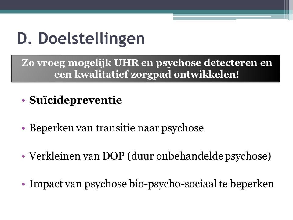 D. Doelstellingen Suïcidepreventie Beperken van transitie naar psychose Verkleinen van DOP (duur onbehandelde psychose) Impact van psychose bio-psycho