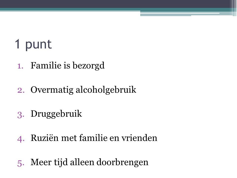 1 punt 1.Familie is bezorgd 2.Overmatig alcoholgebruik 3.Druggebruik 4.Ruziën met familie en vrienden 5.Meer tijd alleen doorbrengen