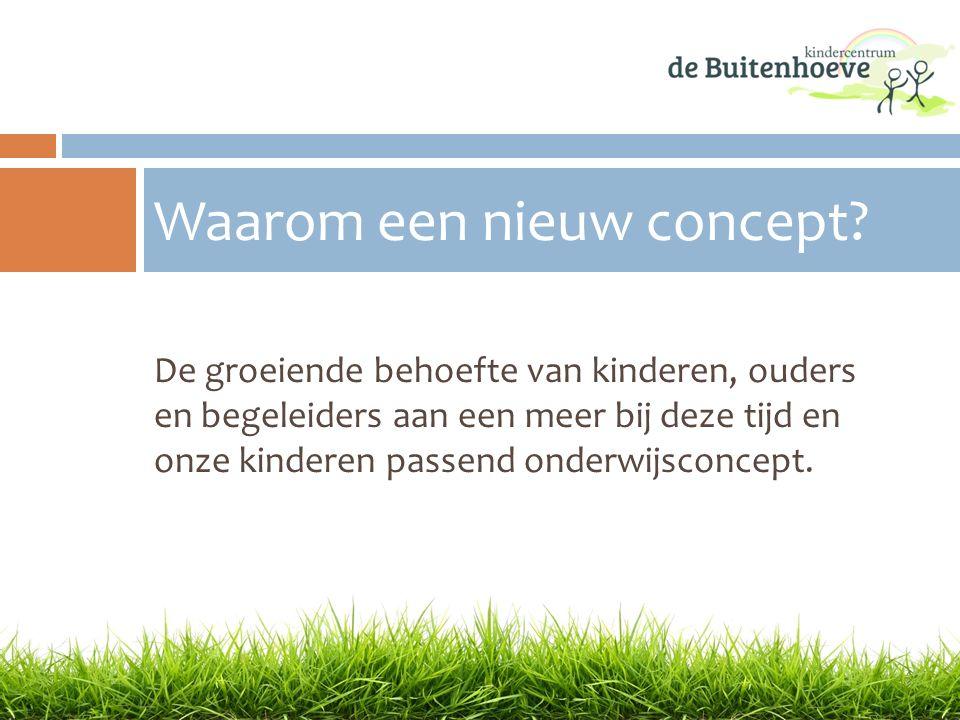 Bottum up Rol van de Stichting Inspectie Buitenhoeve als stevige uitgangspositie Beginsituatie en context 'Pilot'