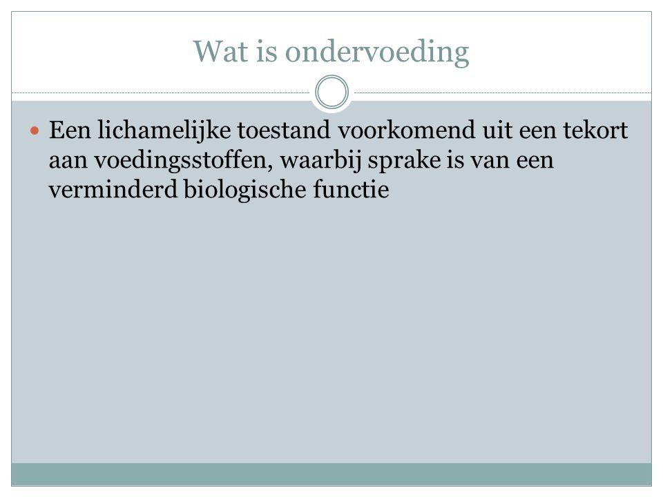 IS DIT EEN PROBLEEM IN NEDERLAND Ondervoeding