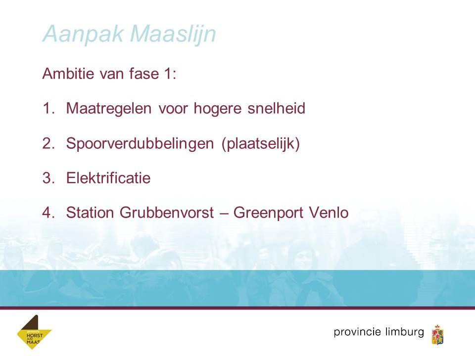 Aanpak Maaslijn Ambitie van fase 1: 1.Maatregelen voor hogere snelheid 2.Spoorverdubbelingen (plaatselijk) 3.Elektrificatie 4.Station Grubbenvorst – G