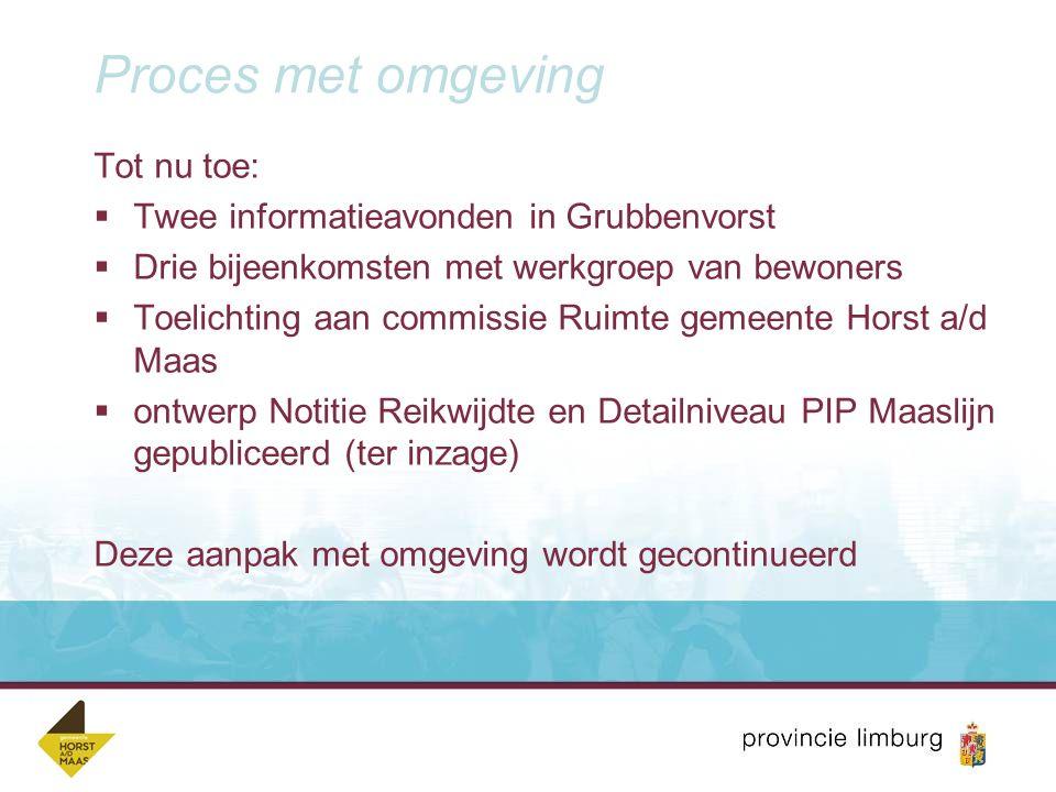 Proces met omgeving Tot nu toe:  Twee informatieavonden in Grubbenvorst  Drie bijeenkomsten met werkgroep van bewoners  Toelichting aan commissie R
