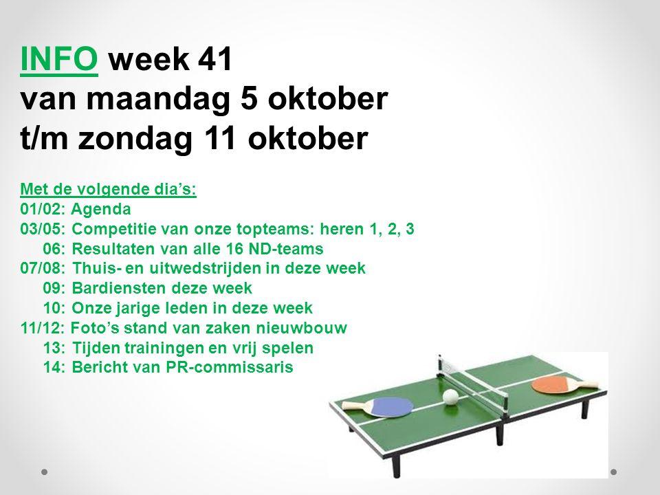 INFO week 41 van maandag 5 oktober t/m zondag 11 oktober Met de volgende dia's: 01/02: Agenda 03/05: Competitie van onze topteams: heren 1, 2, 3 06: R