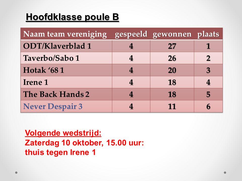 Volgende wedstrijd: Zaterdag 10 oktober, 15.00 uur: thuis tegen Irene 1 Hoofdklasse poule B
