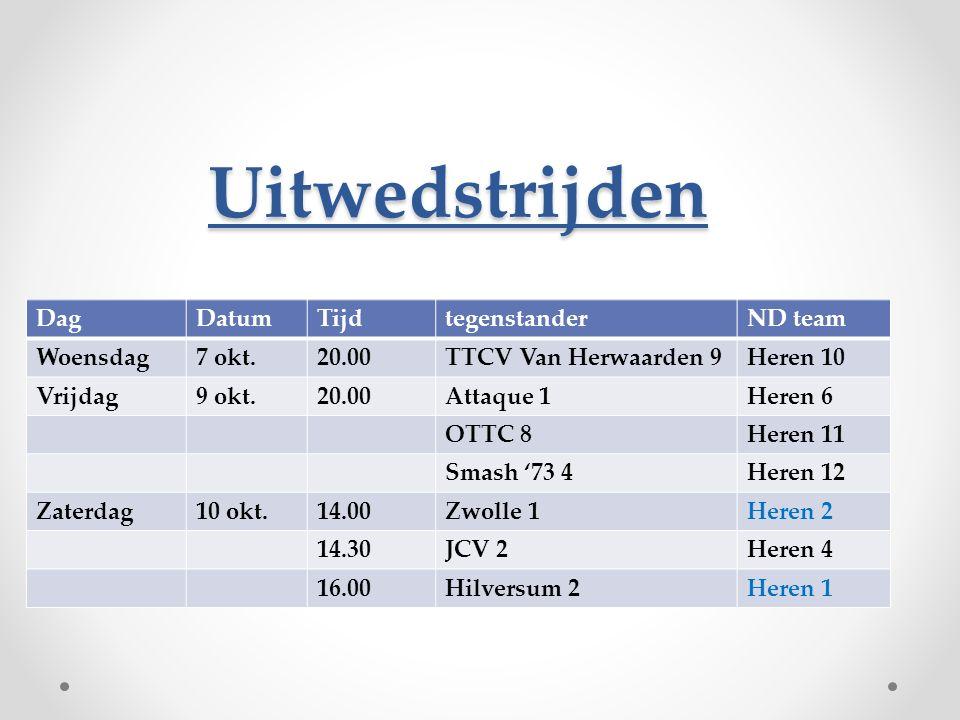 Uitwedstrijden DagDatumTijdtegenstanderND team Woensdag7 okt.20.00TTCV Van Herwaarden 9Heren 10 Vrijdag9 okt.20.00Attaque 1Heren 6 OTTC 8Heren 11 Smas