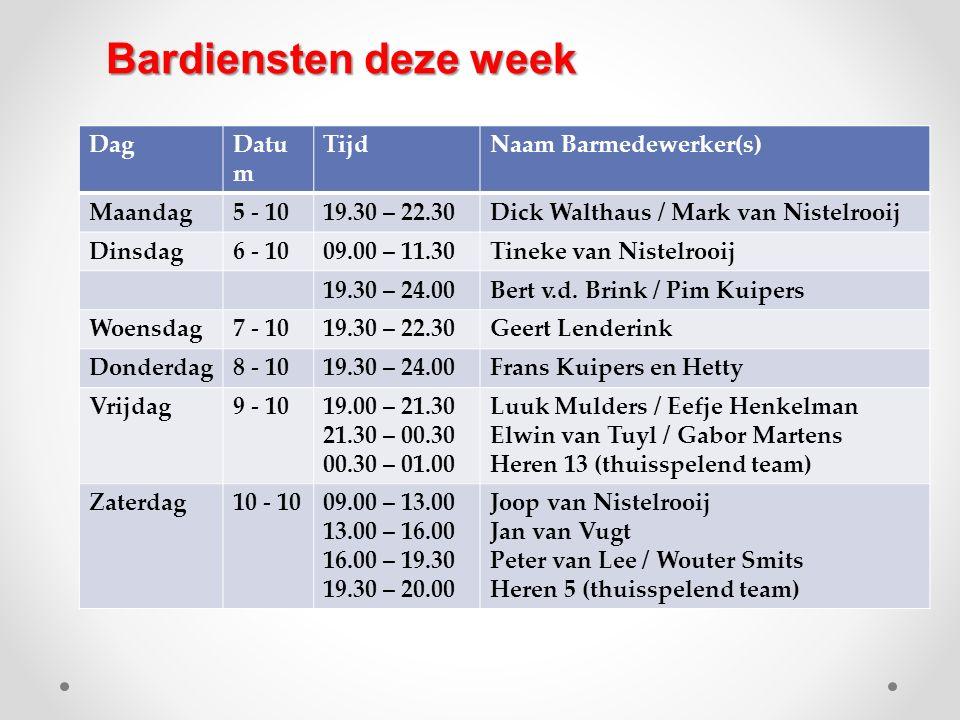 DagDatu m TijdNaam Barmedewerker(s) Maandag5 - 1019.30 – 22.30Dick Walthaus / Mark van Nistelrooij Dinsdag6 - 1009.00 – 11.30Tineke van Nistelrooij 19