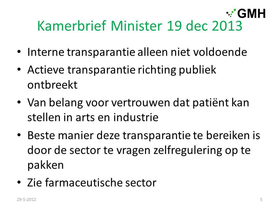 Kamerbrief Minister 19 dec 2013 Interne transparantie alleen niet voldoende Actieve transparantie richting publiek ontbreekt Van belang voor vertrouwen dat patiënt kan stellen in arts en industrie Beste manier deze transparantie te bereiken is door de sector te vragen zelfregulering op te pakken Zie farmaceutische sector 29-5-20125