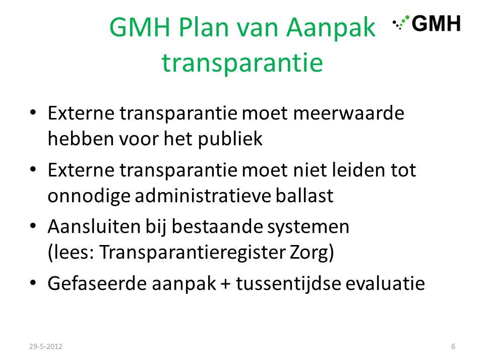 GMH Plan van Aanpak transparantie Externe transparantie moet meerwaarde hebben voor het publiek Externe transparantie moet niet leiden tot onnodige administratieve ballast Aansluiten bij bestaande systemen (lees: Transparantieregister Zorg) Gefaseerde aanpak + tussentijdse evaluatie 29-5-20126