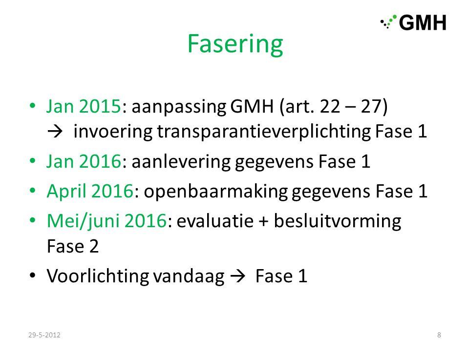 Fasering Jan 2015: aanpassing GMH (art.