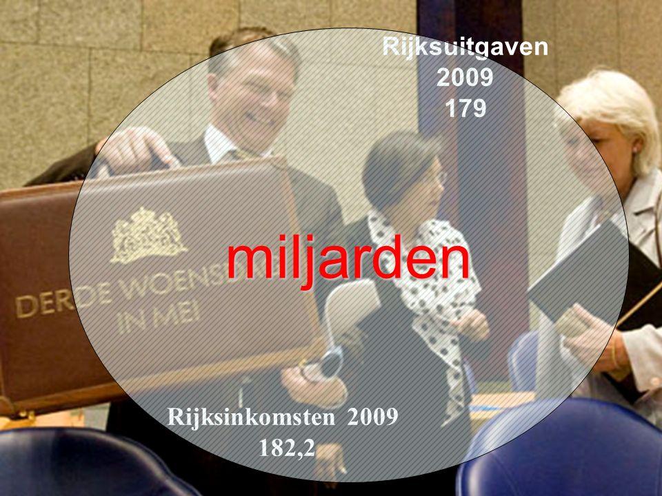 2009-2010Belasting16 Rijksinkomsten 2009 182,2 Rijksuitgaven 2009 179 miljarden
