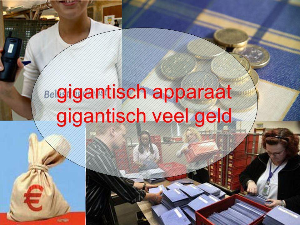 2009-2010Belasting17 gigantisch apparaat gigantisch veel geld