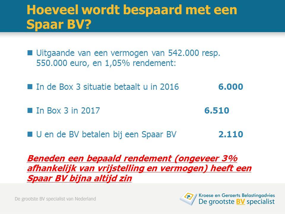 Hoeveel wordt bespaard met een Spaar BV? Uitgaande van een vermogen van 542.000 resp. 550.000 euro, en 1,05% rendement: In de Box 3 situatie betaalt u