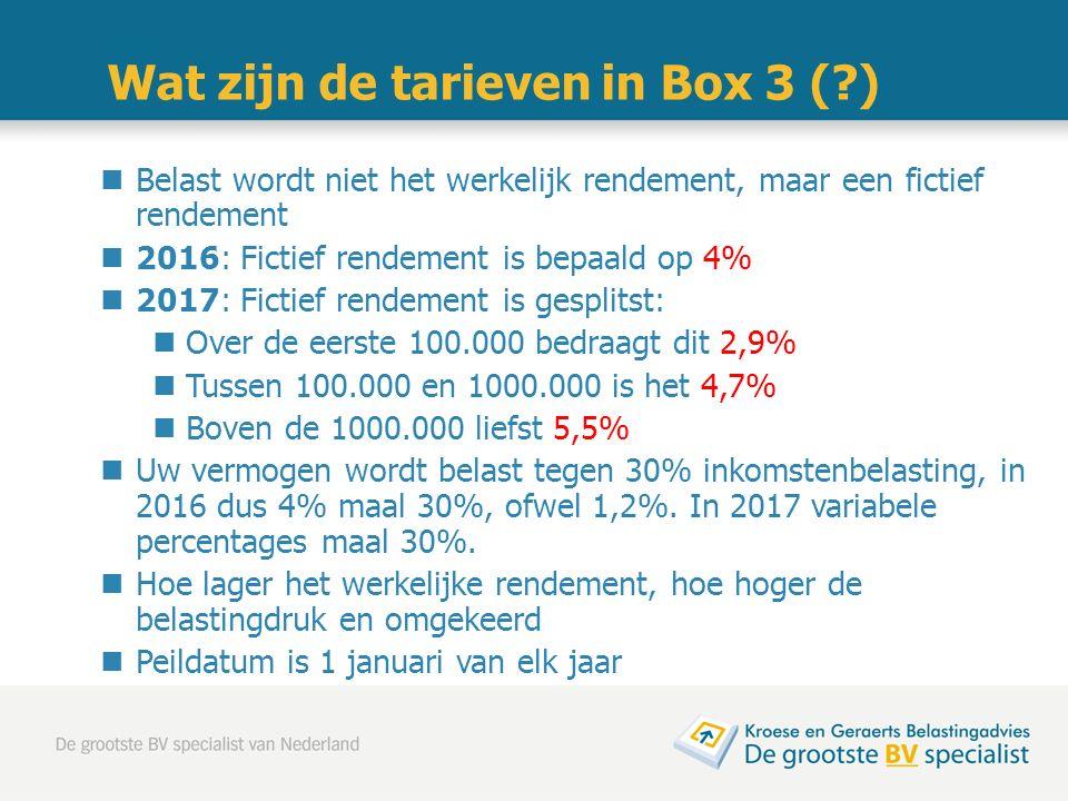 Wat zijn de tarieven in Box 3 (?) Belast wordt niet het werkelijk rendement, maar een fictief rendement 2016: Fictief rendement is bepaald op 4% 2017: