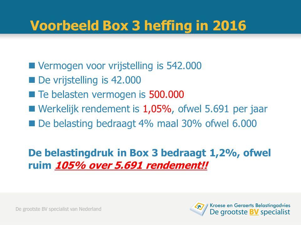 Voorbeeld Box 3 heffing in 2016 Vermogen voor vrijstelling is 542.000 De vrijstelling is 42.000 Te belasten vermogen is 500.000 Werkelijk rendement is