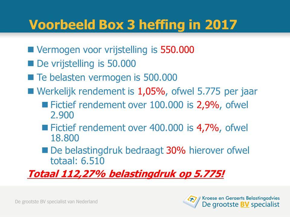 Voorbeeld Box 3 heffing in 2017 Vermogen voor vrijstelling is 550.000 De vrijstelling is 50.000 Te belasten vermogen is 500.000 Werkelijk rendement is