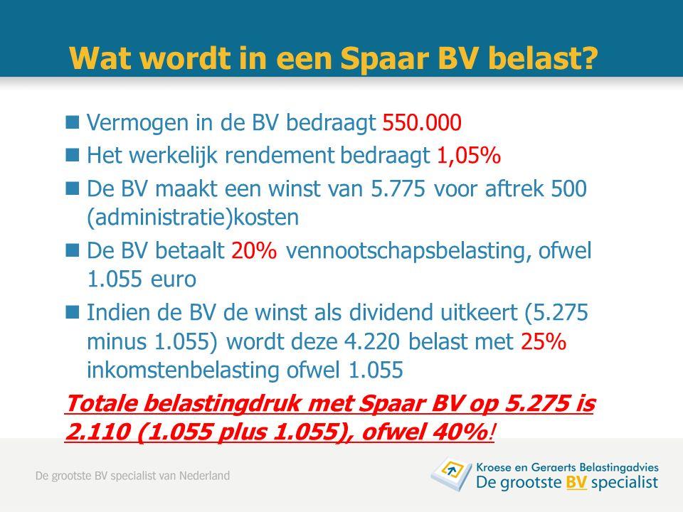 Wat wordt in een Spaar BV belast? Vermogen in de BV bedraagt 550.000 Het werkelijk rendement bedraagt 1,05% De BV maakt een winst van 5.775 voor aftre