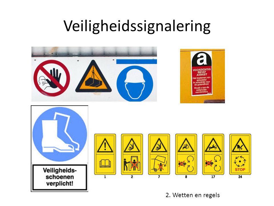 Veiligheidssignalering 2. Wetten en regels