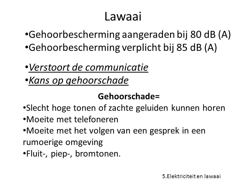 Lawaai 5.Elektriciteit en lawaai Gehoorbescherming aangeraden bij 80 dB (A) Gehoorbescherming verplicht bij 85 dB (A) Verstoort de communicatie Kans o