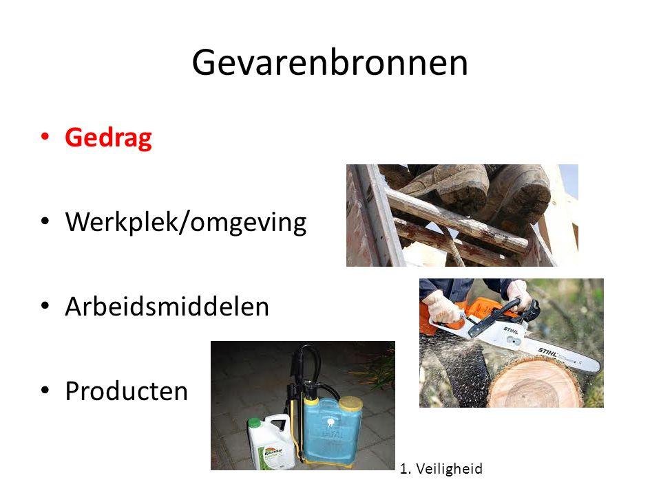Gevarenbronnen Gedrag Werkplek/omgeving Arbeidsmiddelen Producten 1. Veiligheid