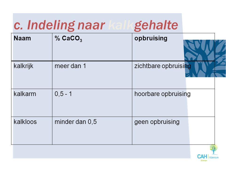 c. Indeling naar kalkgehalte Naam% CaCO 3 opbruising kalkrijkmeer dan 1zichtbare opbruising kalkarm0,5 - 1hoorbare opbruising kalkloosminder dan 0,5ge