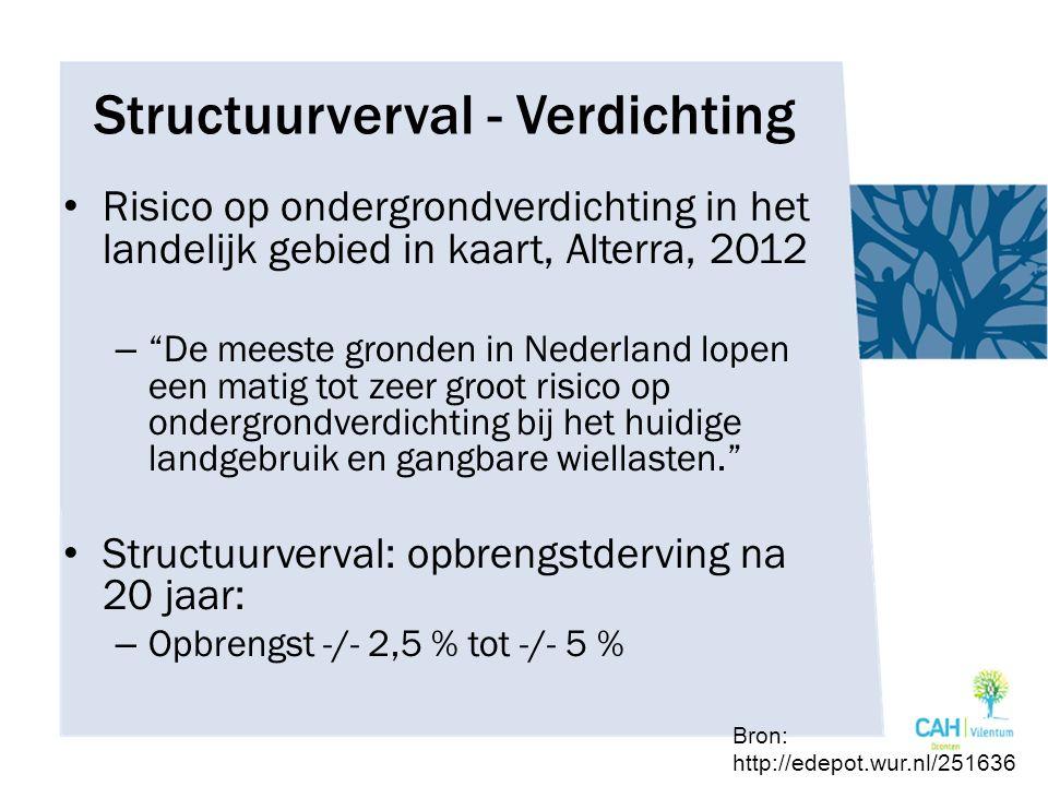 """Structuurverval - Verdichting Risico op ondergrondverdichting in het landelijk gebied in kaart, Alterra, 2012 – """"De meeste gronden in Nederland lopen"""