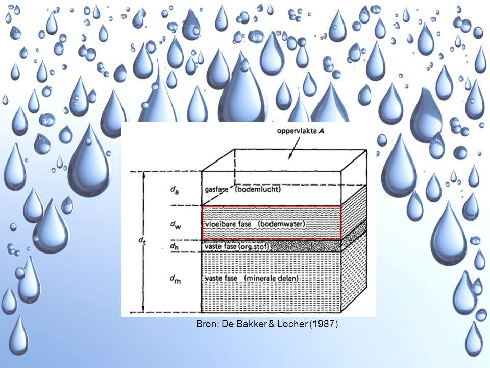 Vloeibare fase 36 Bron: De Bakker & Locher (1987)