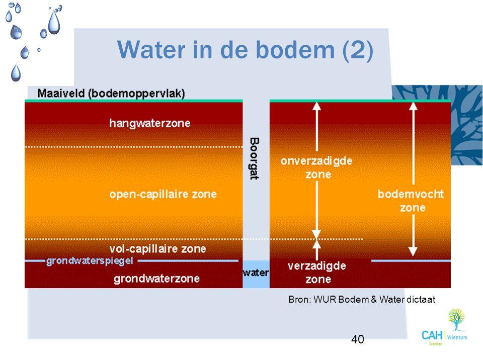 Water in de bodem (2) 40 Bron: WUR Bodem & Water dictaat