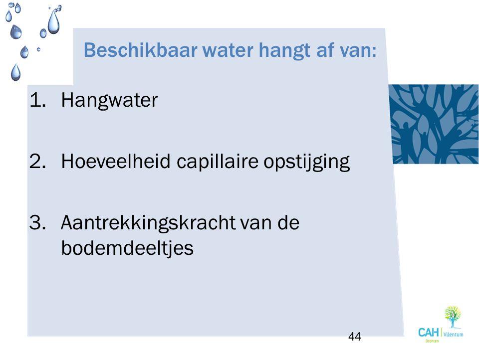 Beschikbaar water hangt af van: 1.Hangwater 2.Hoeveelheid capillaire opstijging 3.Aantrekkingskracht van de bodemdeeltjes 44
