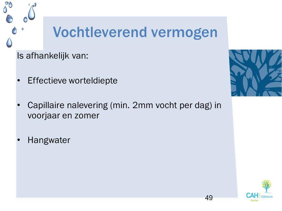 Vochtleverend vermogen Is afhankelijk van: Effectieve worteldiepte Capillaire nalevering (min. 2mm vocht per dag) in voorjaar en zomer Hangwater 49