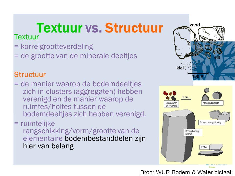 Textuur vs. Structuur Textuur = korrelgrootteverdeling = de grootte van de minerale deeltjes Structuur = de manier waarop de bodemdeeltjes zich in clu