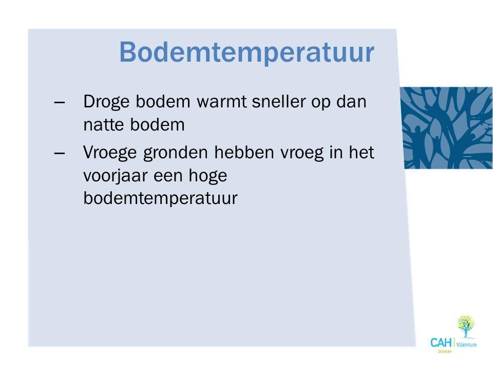 Bodemtemperatuur – Droge bodem warmt sneller op dan natte bodem – Vroege gronden hebben vroeg in het voorjaar een hoge bodemtemperatuur