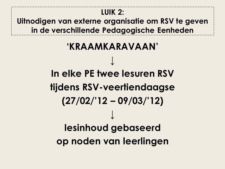 LUIK 2: Uitnodigen van externe organisatie om RSV te geven in de verschillende Pedagogische Eenheden 'KRAAMKARAVAAN' ↓ In elke PE twee lesuren RSV tijdens RSV-veertiendaagse (27/02/'12 – 09/03/'12) ↓ lesinhoud gebaseerd op noden van leerlingen