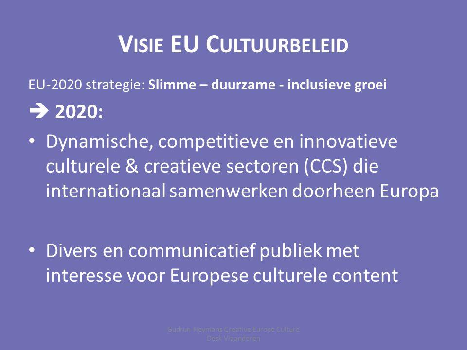 M EER INFORMATIE Website EACEA http://eacea.ec.europa.eu/culture Website CED Vlaanderen www.creativeeurope.be Website EC Culture http://ec.europa.eu/culture Vleva subsidiewijzer Erasmus+ (EPOS)/ EU Burgerschap Kunsten&Erfgoed Vlaanderen Kunstenpunt 2014-2020 PHOTOS: ©SHUTTERSTOCK Gudrun Heymans Creative Europe Culture Desk Vlaanderen