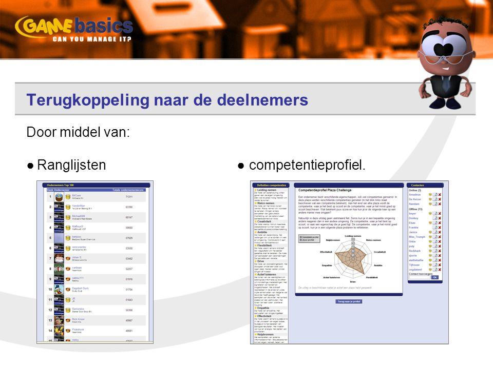 Terugkoppeling naar de deelnemers Door middel van: ● Ranglijsten ● competentieprofiel.