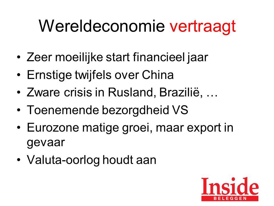 Wereldeconomie vertraagt Zeer moeilijke start financieel jaar Ernstige twijfels over China Zware crisis in Rusland, Brazilië, … Toenemende bezorgdheid VS Eurozone matige groei, maar export in gevaar Valuta-oorlog houdt aan