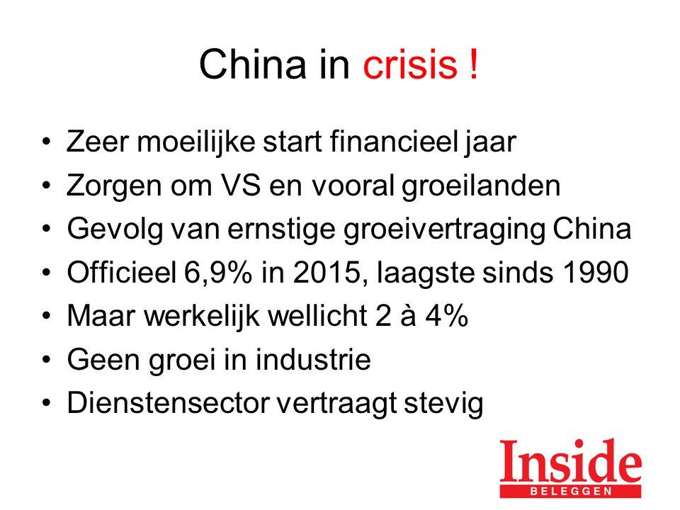 Zeer moeilijke start financieel jaar Zorgen om VS en vooral groeilanden Gevolg van ernstige groeivertraging China Officieel 6,9% in 2015, laagste sinds 1990 Maar werkelijk wellicht 2 à 4% Geen groei in industrie Dienstensector vertraagt stevig China in crisis !